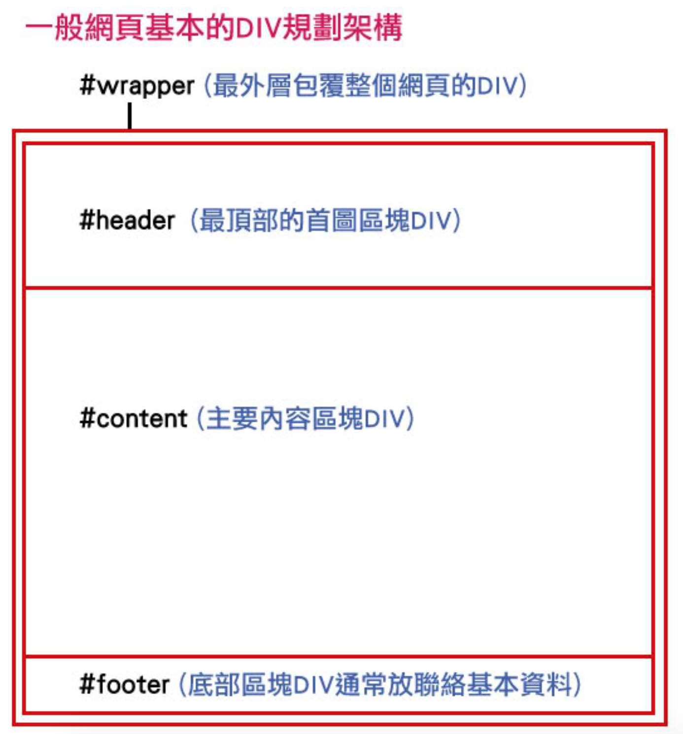 http://mepopedia.com/~jinjin/web/img/2-01.png